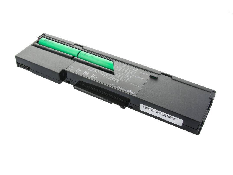 Bateria do laptopa - ogniwa litowo-jonowe